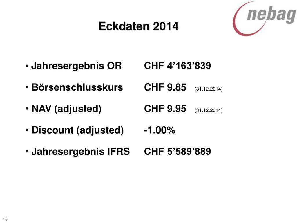 Eckdaten 2014 Jahresergebnis OR CHF 4'163'839
