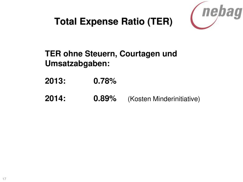 Total Expense Ratio (TER)