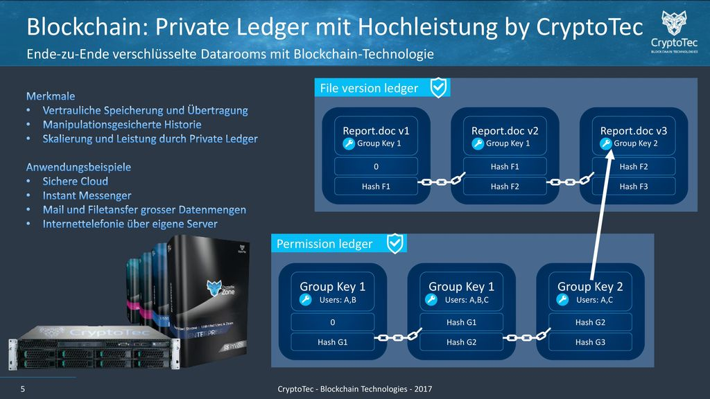 Blockchain: Private Ledger mit Hochleistung by CryptoTec
