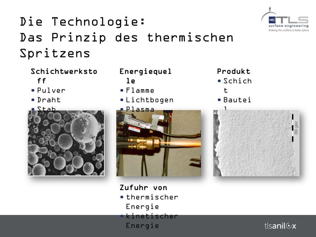 Die Technologie: Das Prinzip des thermischen Spritzens