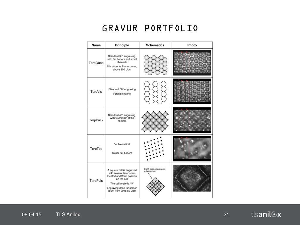 GRAVUR PORTFOLIO 08.04.15 TLS Anilox