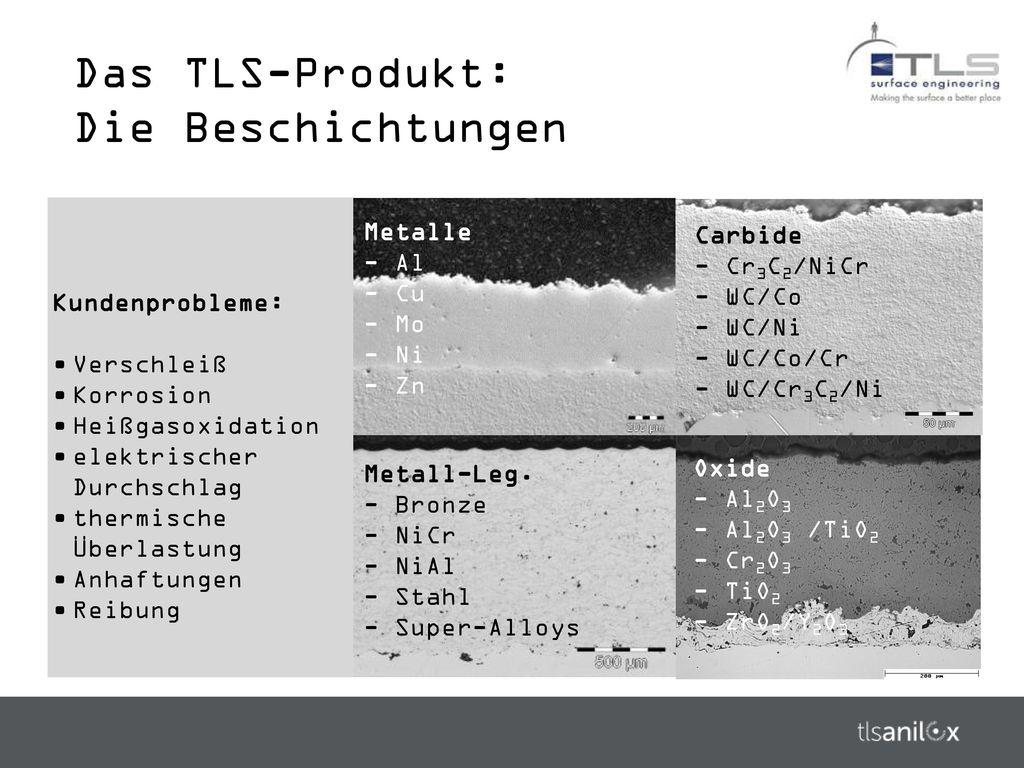 Das TLS-Produkt: Die Beschichtungen