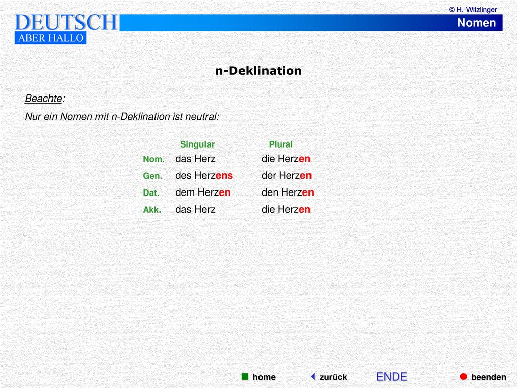 Nomen n-Deklination  beenden ENDE  home zurück Beachte: