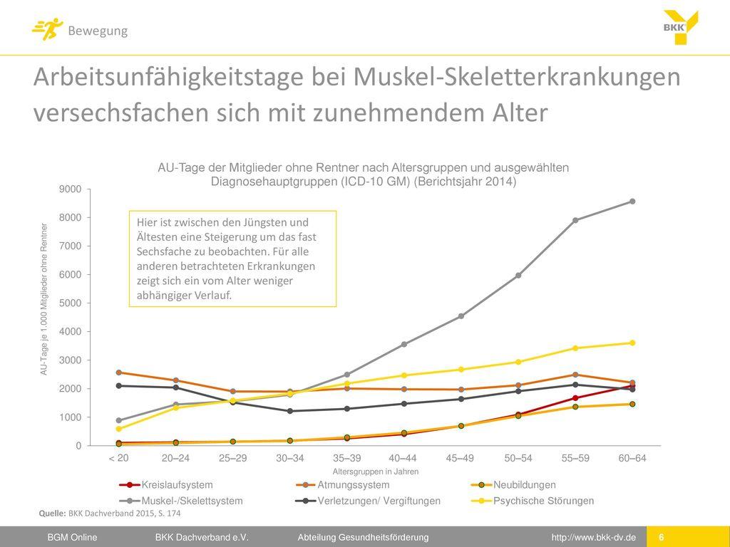 Ausgezeichnet Diagramme Der Muskulatur Fotos - Anatomie Ideen ...