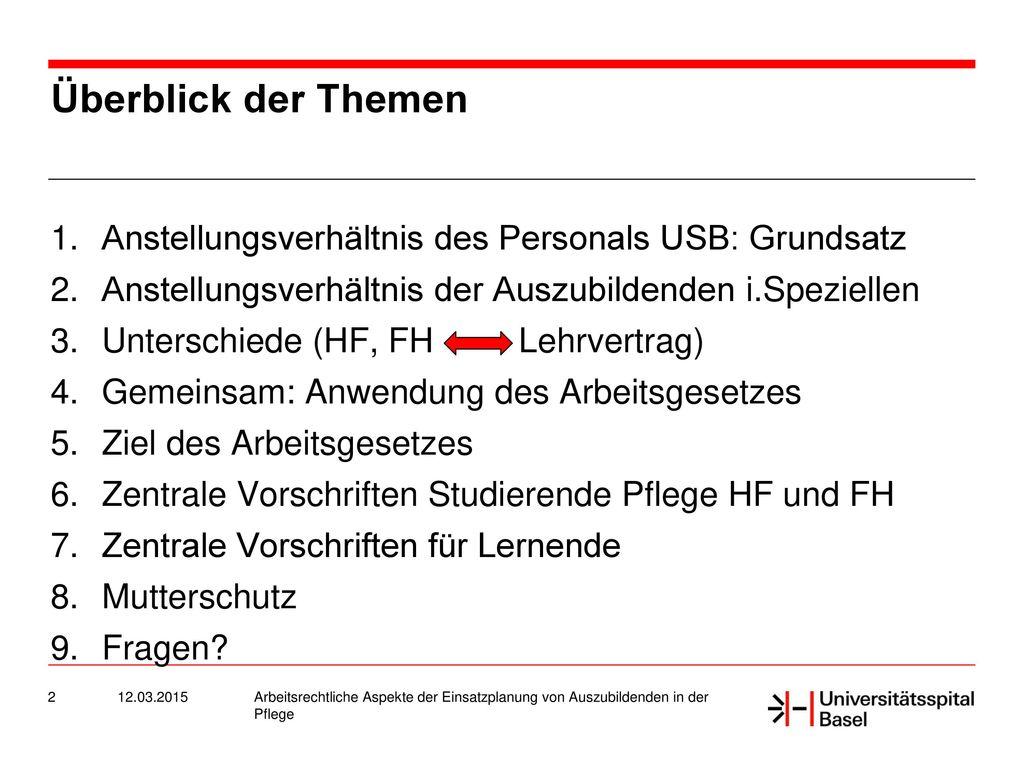 Überblick der Themen Anstellungsverhältnis des Personals USB: Grundsatz. Anstellungsverhältnis der Auszubildenden i.Speziellen.