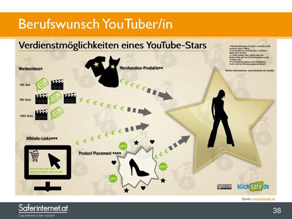 Berufswunsch YouTuber/in