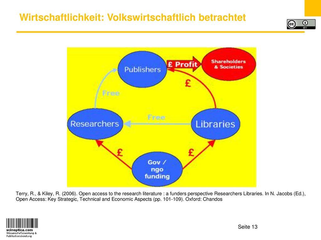 Wirtschaftlichkeit: Volkswirtschaftlich betrachtet