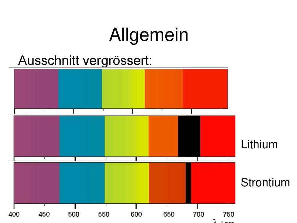 Allgemein Ausschnitt vergrössert: Lithium Strontium