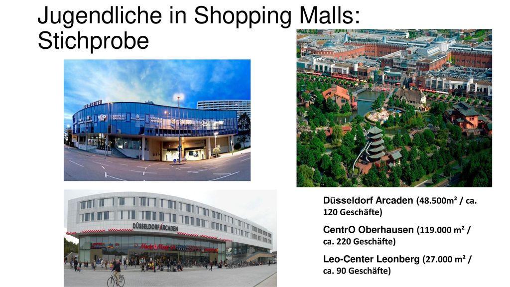Jugendliche in Shopping Malls: Stichprobe