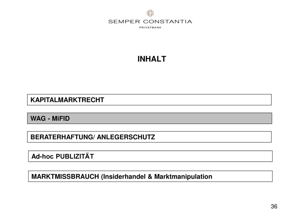 INHALT KAPITALMARKTRECHT WAG - MiFID BERATERHAFTUNG/ ANLEGERSCHUTZ
