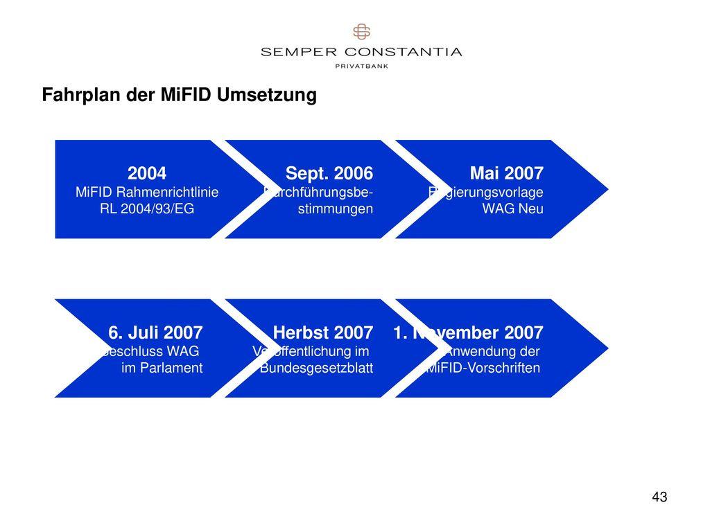 MiFID Rahmenrichtlinie