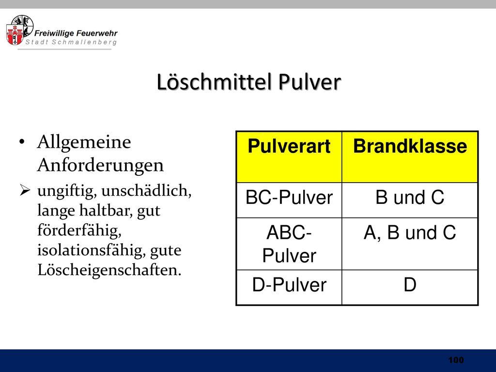 Löschmittel Pulver Allgemeine Anforderungen Pulverart Brandklasse