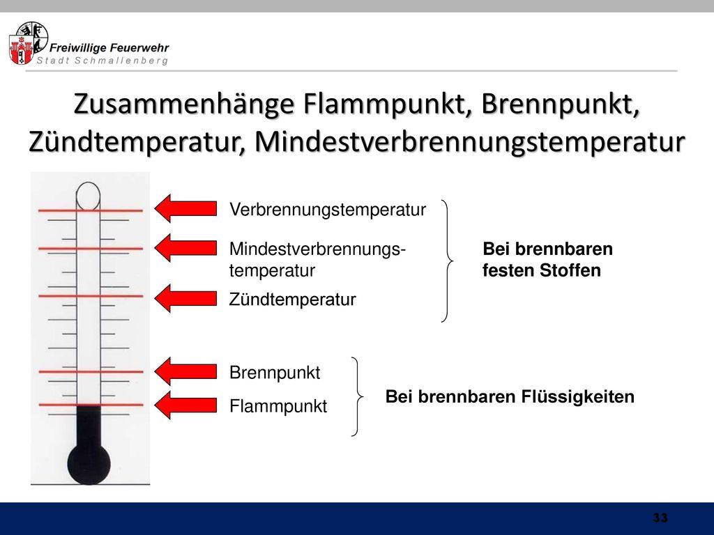 Zusammenhänge Flammpunkt, Brennpunkt, Zündtemperatur, Mindestverbrennungstemperatur