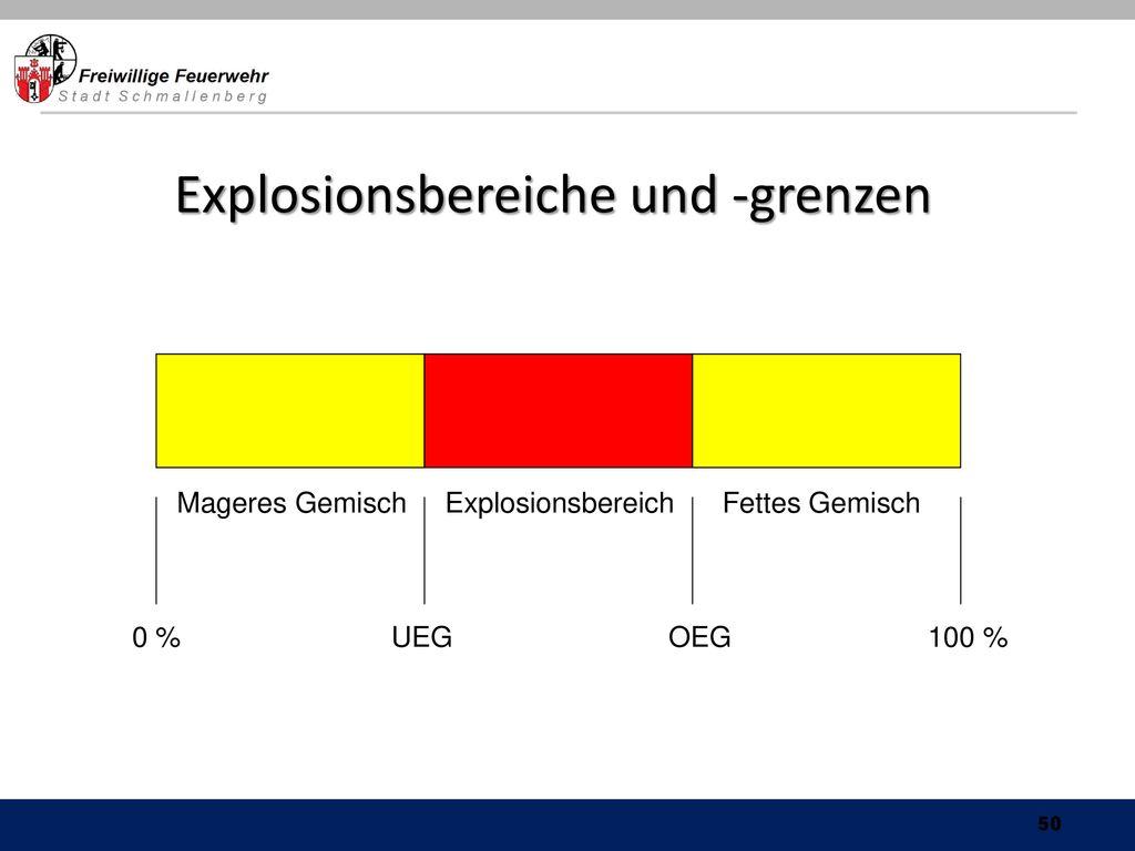 Explosionsbereiche und -grenzen