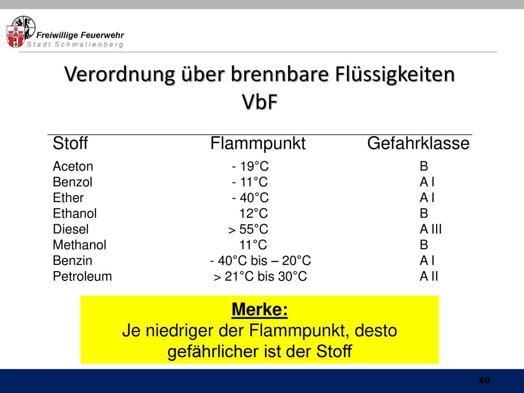 Verordnung über brennbare Flüssigkeiten VbF