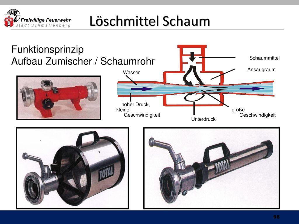Löschmittel Schaum Funktionsprinzip Aufbau Zumischer / Schaumrohr