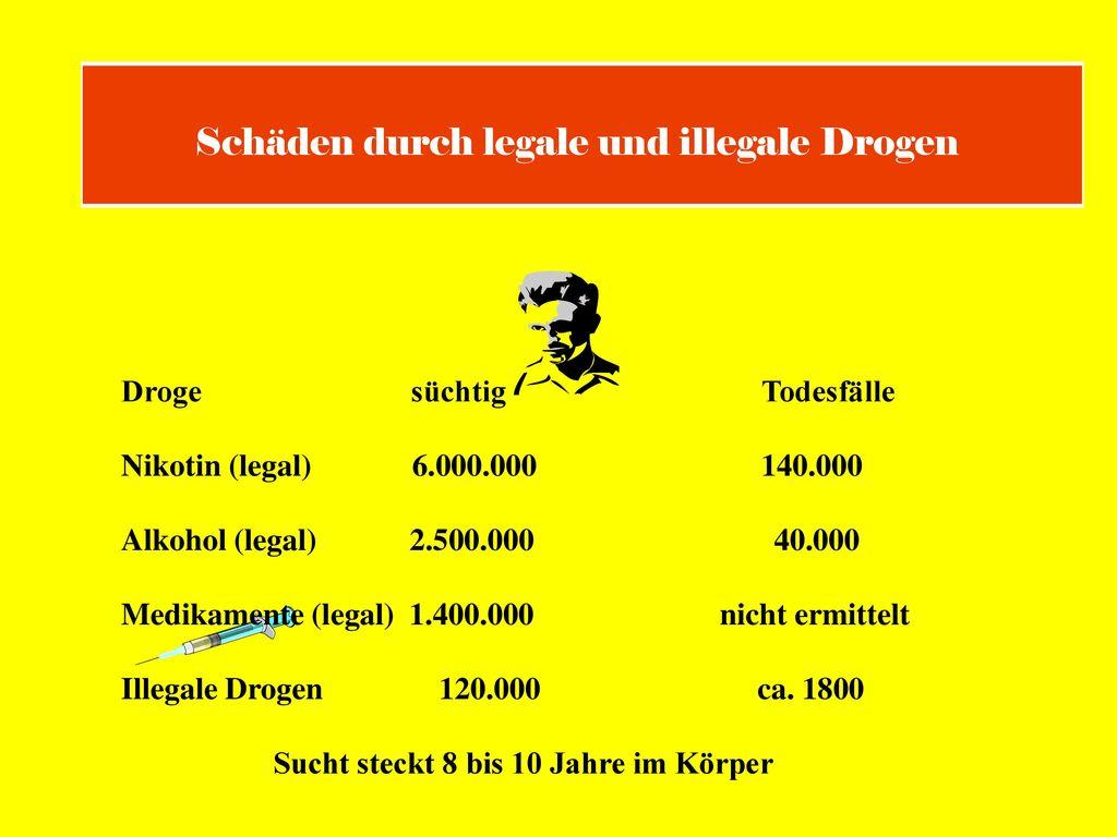 Schäden durch legale und illegale Drogen