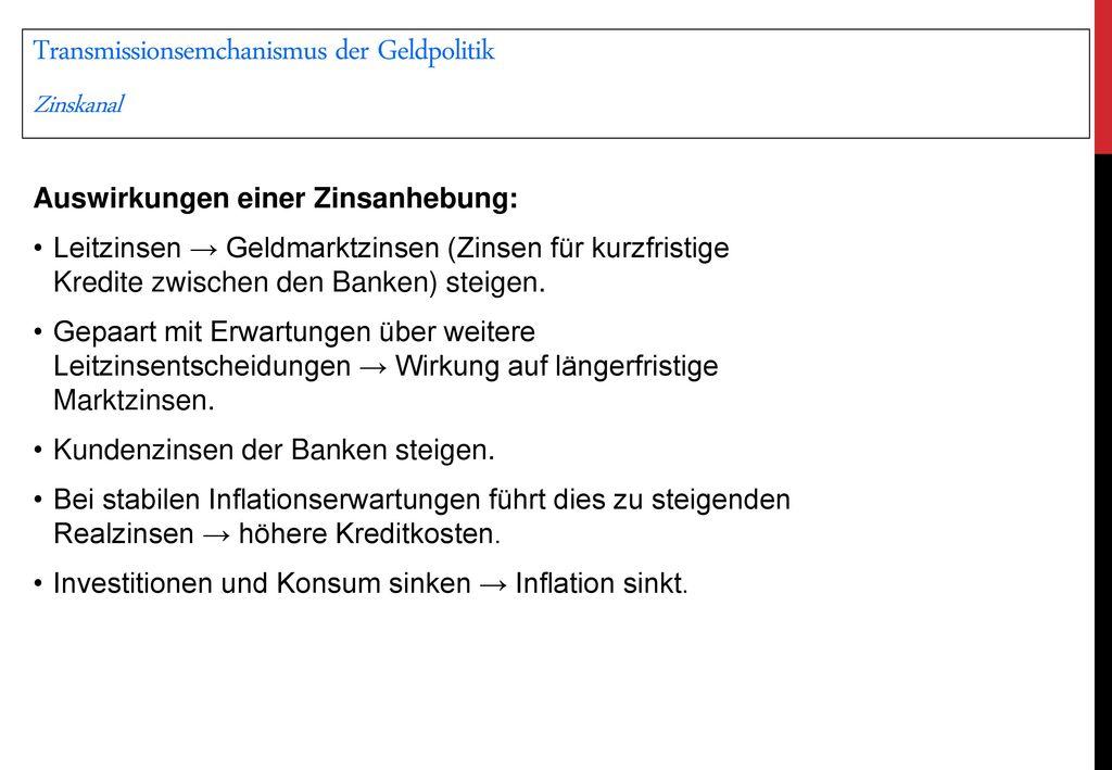 Transmissionsemchanismus der Geldpolitik
