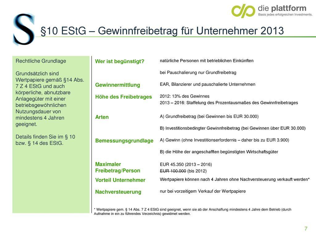 §10 EStG – Gewinnfreibetrag für Unternehmer 2013