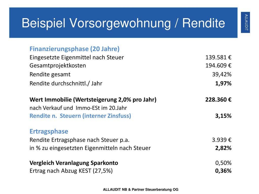 Beispiel Vorsorgewohnung / Rendite
