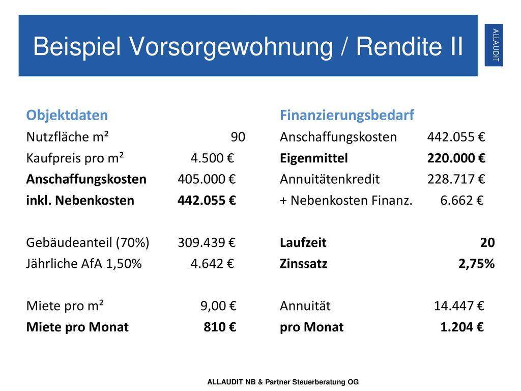 Beispiel Vorsorgewohnung / Rendite II