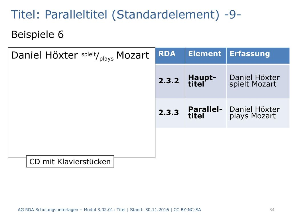 Titel: Paralleltitel (Standardelement) -9-