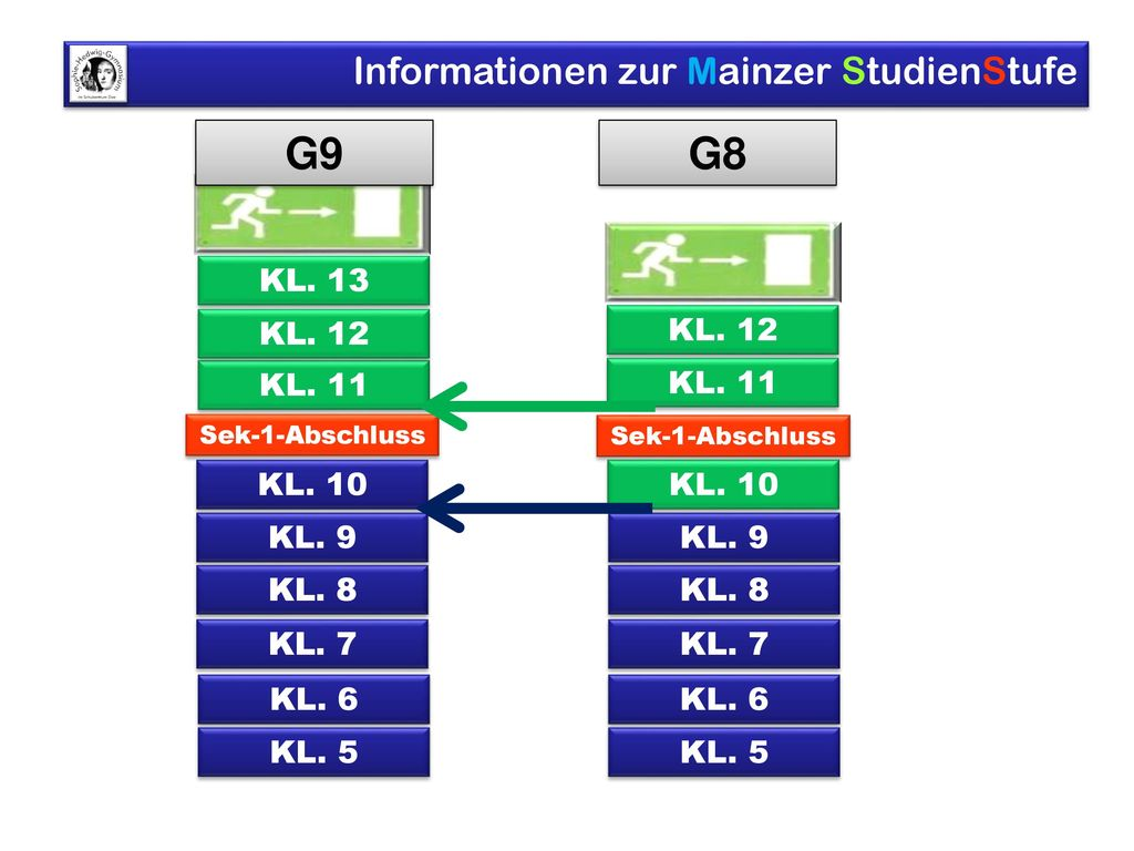 G9 G8 KL. 11 KL. 12 KL. 13 KL. 11 KL. 12 KL. 10 KL. 10 KL. 9 KL. 9