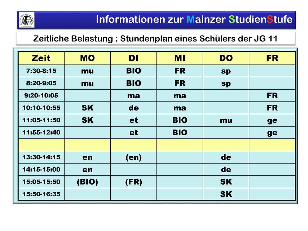 Zeitliche Belastung : Stundenplan eines Schülers der JG 11
