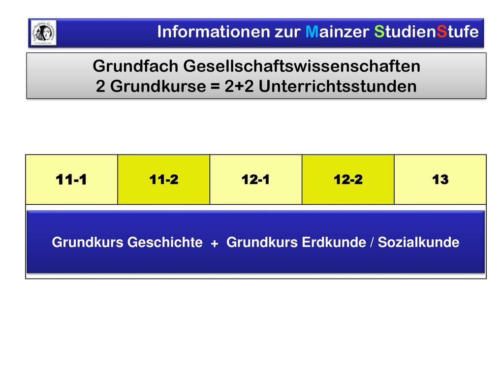 Grundkurs Geschichte + Grundkurs Erdkunde / Sozialkunde
