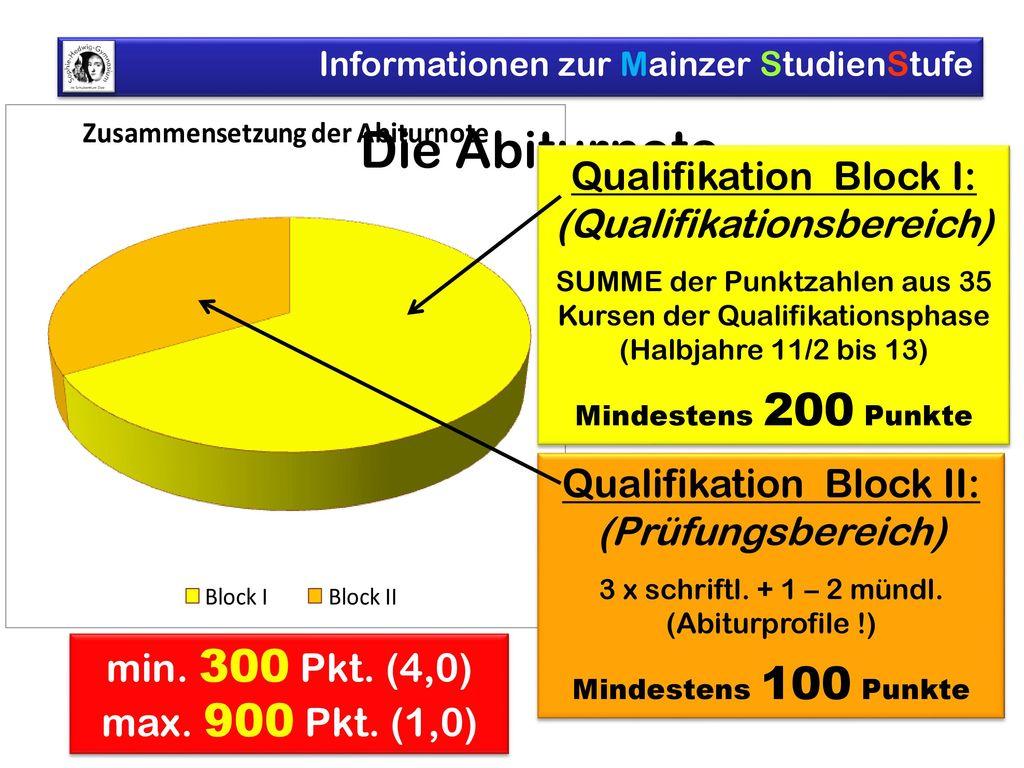 Die Abiturnote Qualifikation Block I: (Qualifikationsbereich)