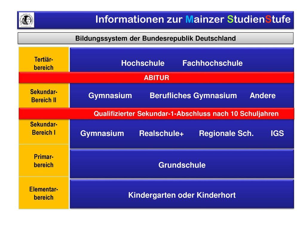 Hochschule Fachhochschule