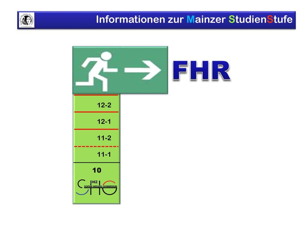 FHR ABI 10 13 12-2 12-1 11-2 11-1