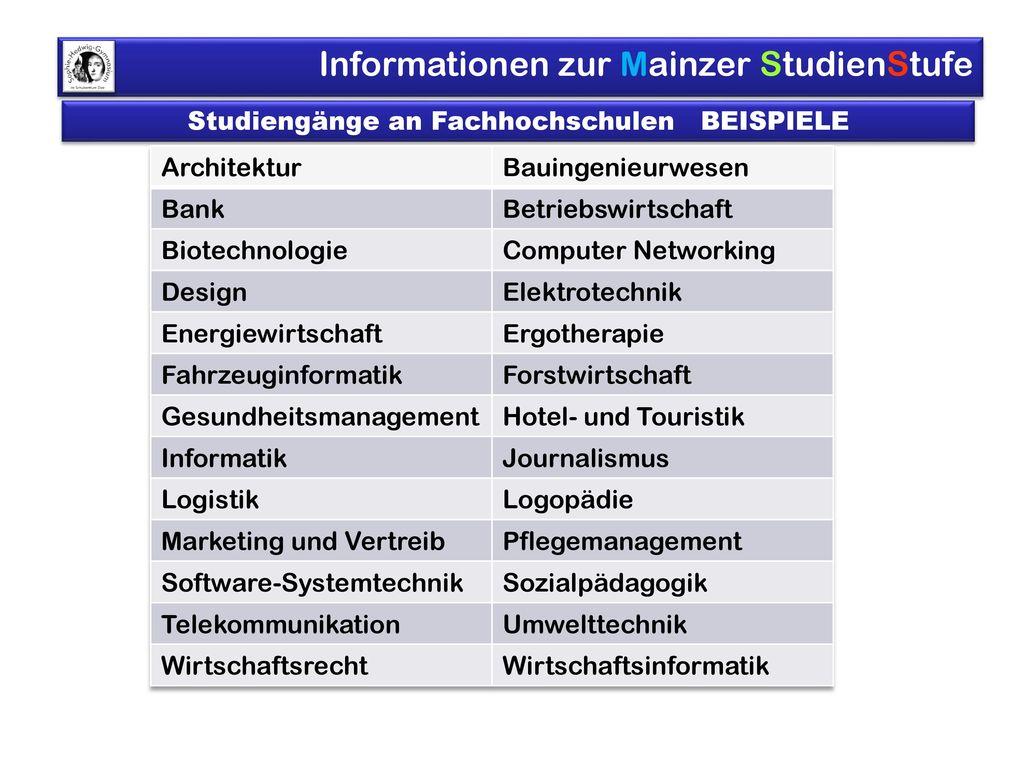 Studiengänge an Fachhochschulen BEISPIELE