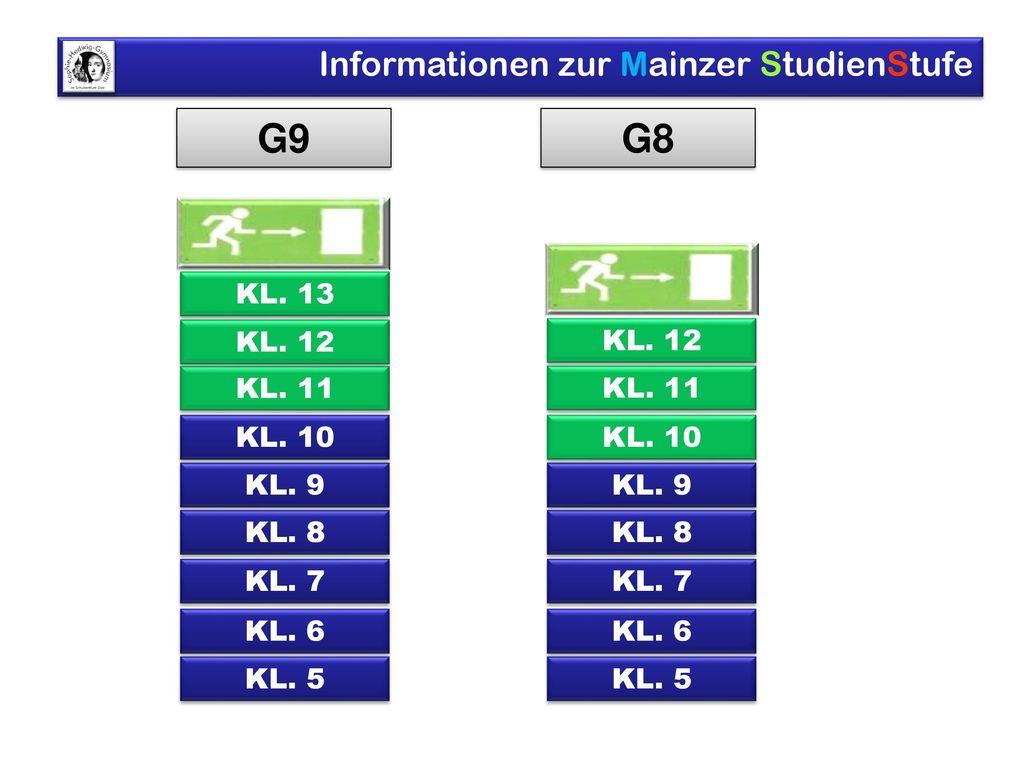G9 G8 KL. 10 KL. 11 KL. 12 KL. 13 KL. 10 KL. 11 KL. 12 KL. 5 KL. 6