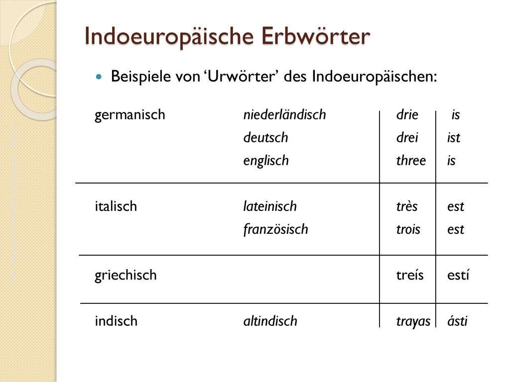 Indoeuropäische Erbwörter