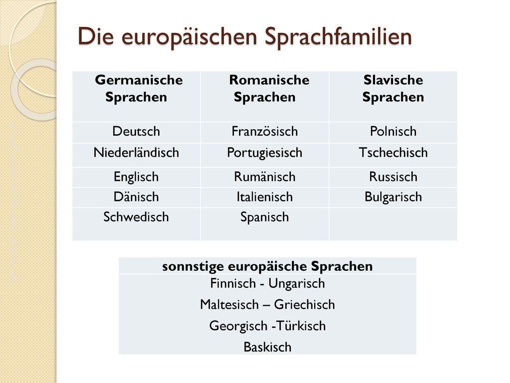 Die europäischen Sprachfamilien