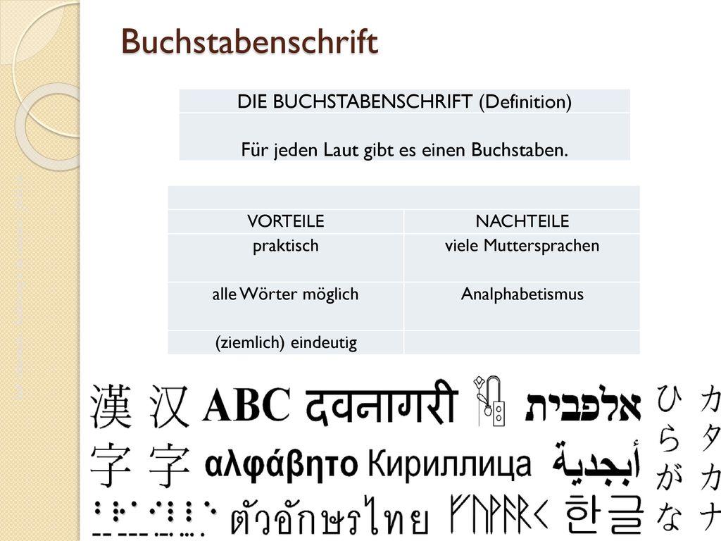 Buchstabenschrift DIE BUCHSTABENSCHRIFT (Definition)