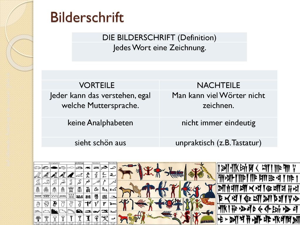 Bilderschrift DIE BILDERSCHRIFT (Definition)