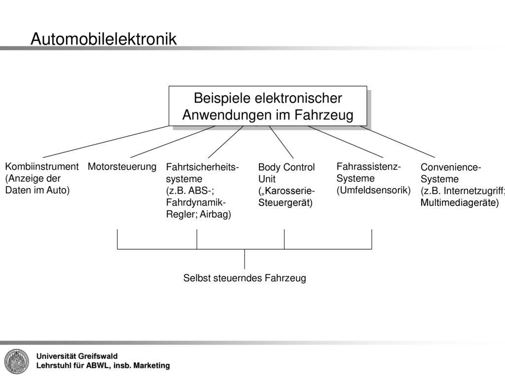 Charmant Kfz Verkabelung Für Dummies Ideen - Elektrische Schaltplan ...