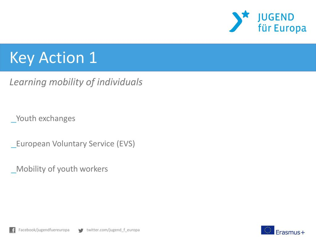 Key Action 1 Learning mobility of individuals Youth exchanges