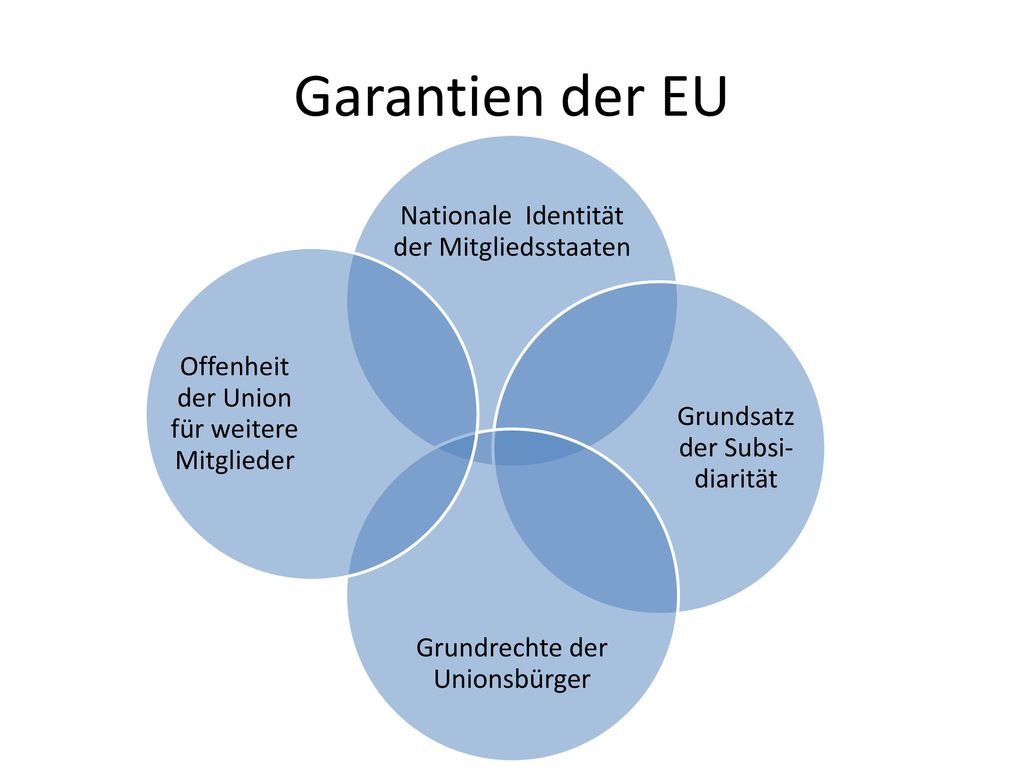Garantien der EU Nationale Identität der Mitgliedsstaaten