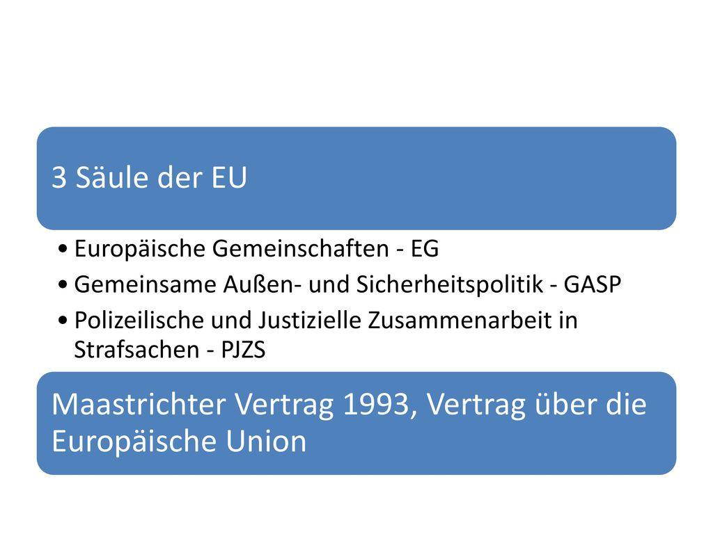 Maastrichter Vertrag 1993, Vertrag über die Europäische Union
