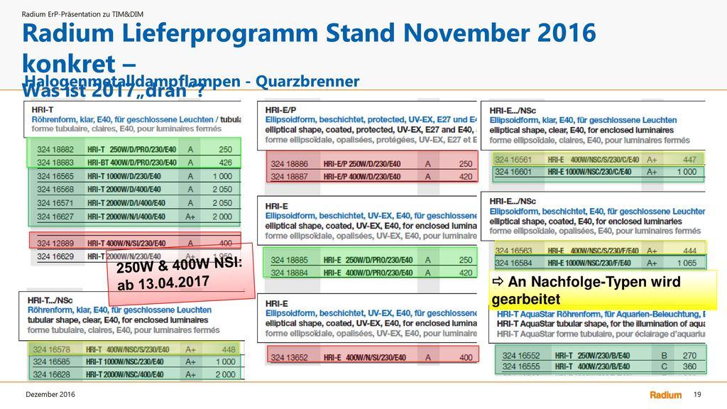 """Radium Lieferprogramm Stand November 2016 konkret – Was ist 2017""""dran"""