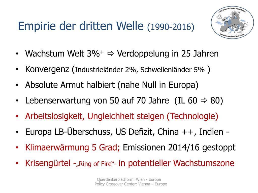 Empirie der dritten Welle (1990-2016)