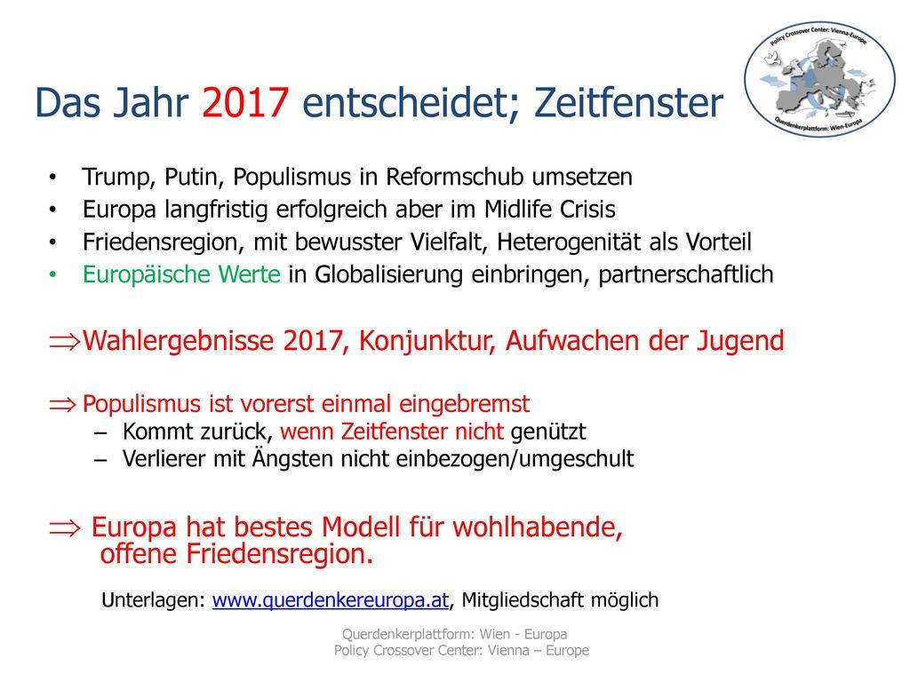 Das Jahr 2017 entscheidet; Zeitfenster