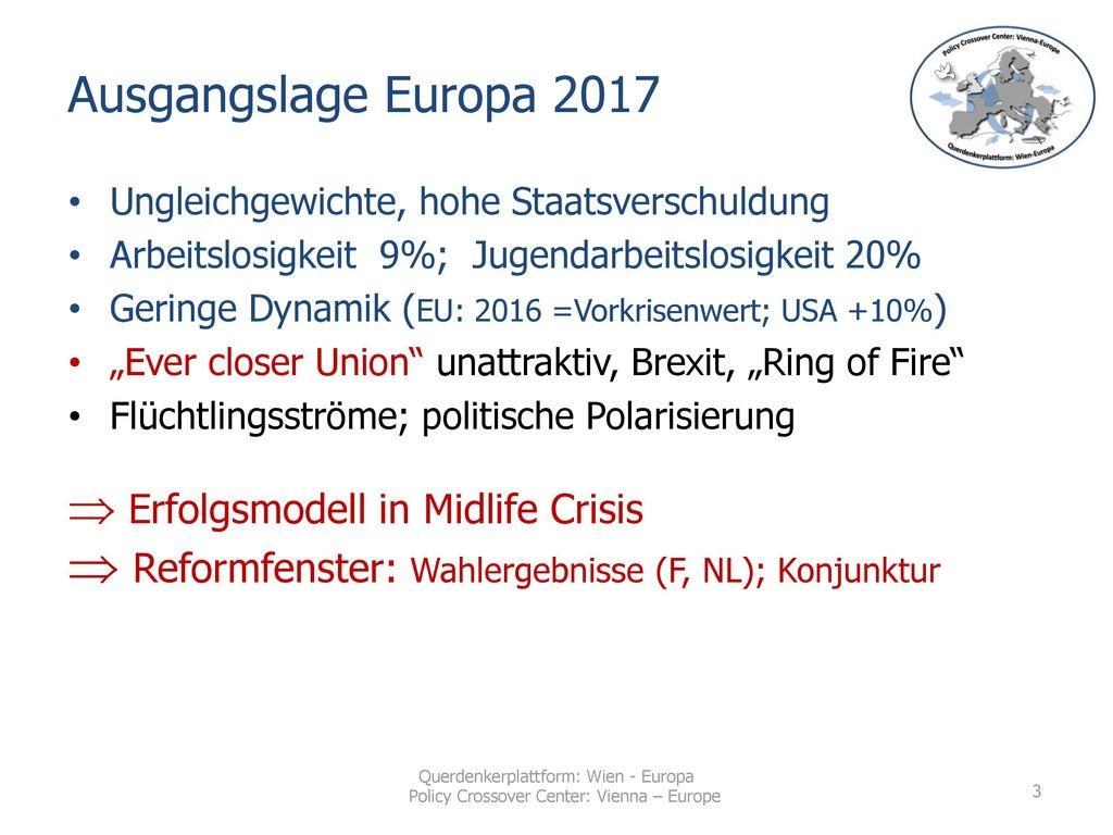 Ausgangslage Europa 2017 Ungleichgewichte, hohe Staatsverschuldung. Arbeitslosigkeit 9%; Jugendarbeitslosigkeit 20%