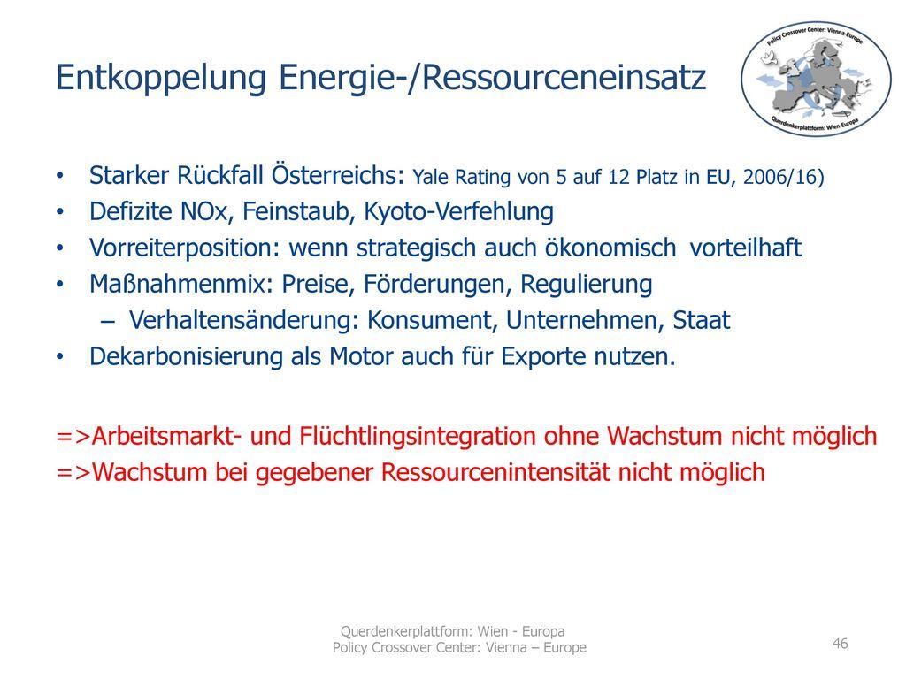 Entkoppelung Energie-/Ressourceneinsatz
