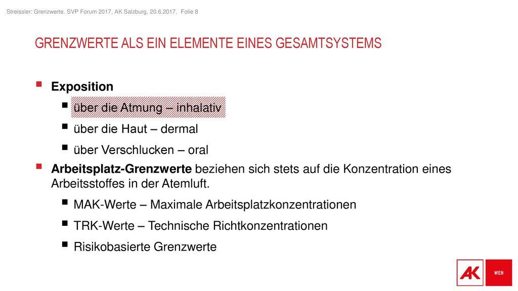 Grenzwerte als ein Elemente eines Gesamtsystems