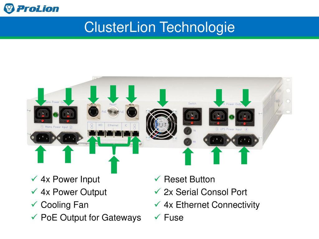 ClusterLion Technologie