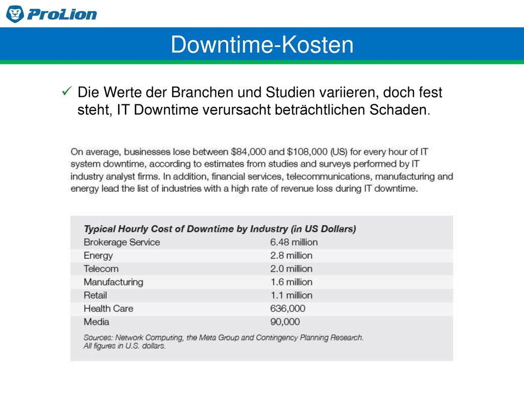 Downtime-Kosten Die Werte der Branchen und Studien variieren, doch fest steht, IT Downtime verursacht beträchtlichen Schaden.